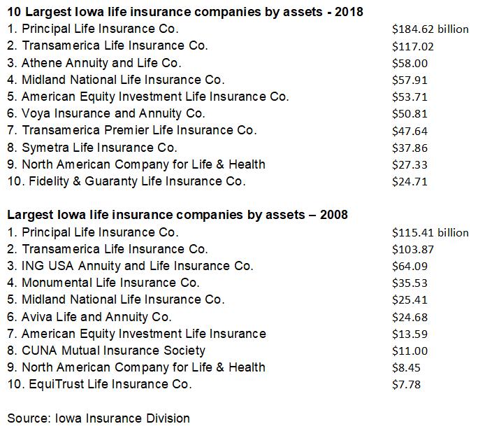 Athene Life Insurance Co - Keijgoeskorea